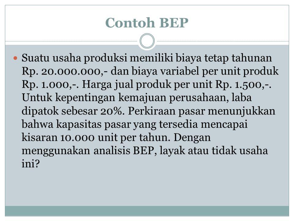 Contoh BEP Misal jumlah penjualan = X, maka BEP Unit = Rp.