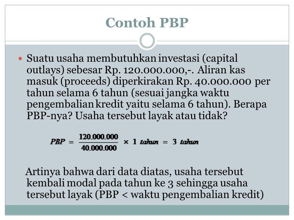 Contoh PBP Suatu usaha membutuhkan investasi (capital outlays) sebesar Rp.