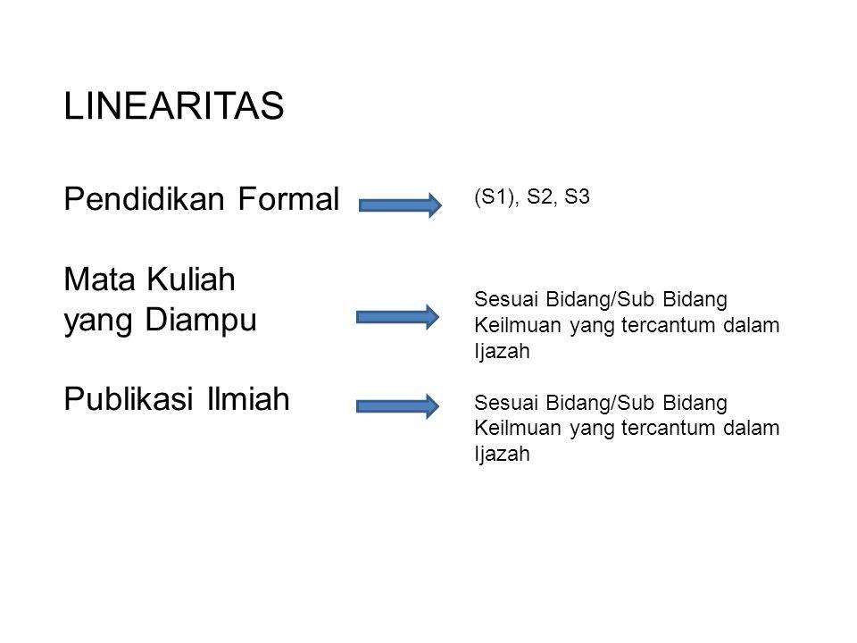LINEARITAS Pendidikan Formal Mata Kuliah yang Diampu Publikasi Ilmiah (S1), S2, S3 Sesuai Bidang/Sub Bidang Keilmuan yang tercantum dalam Ijazah