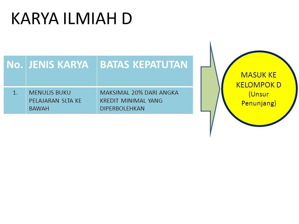 1.KARYA ILMIAH (BUKU ATAU ARTIKEL DAN JURNAL) TIDAK DAPAT DIAKSES SECARA ONLINE.