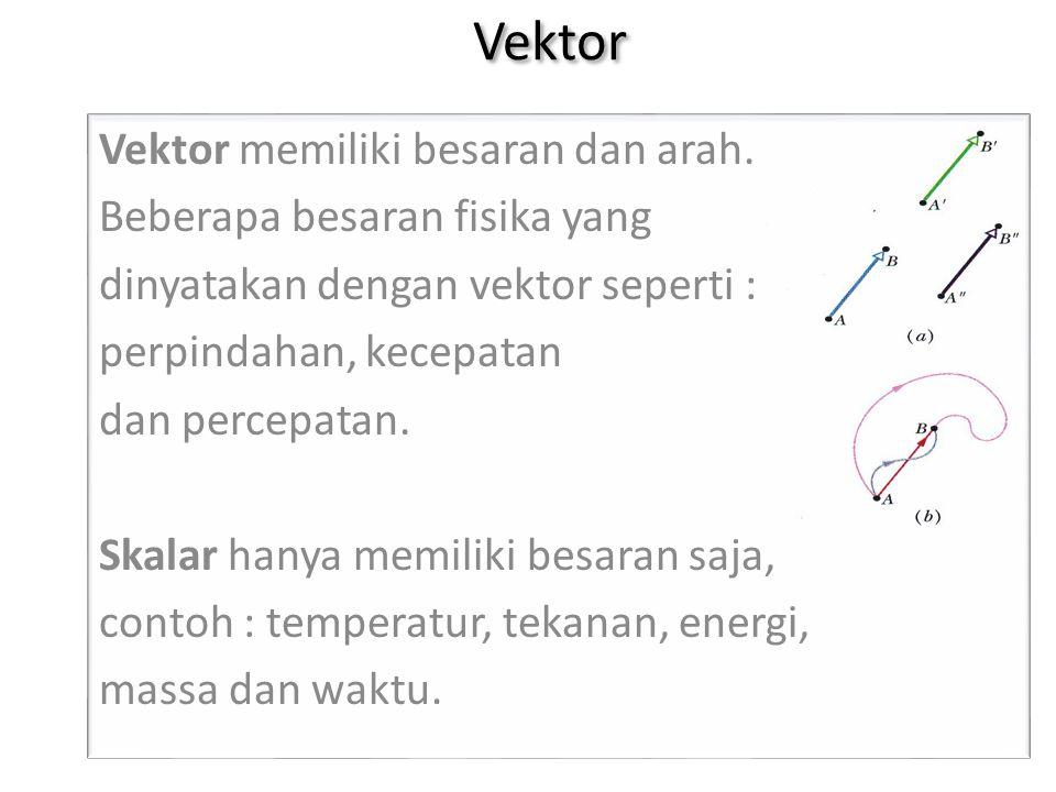 Vektor Vektor memiliki besaran dan arah. Beberapa besaran fisika yang dinyatakan dengan vektor seperti : perpindahan, kecepatan dan percepatan. Skalar