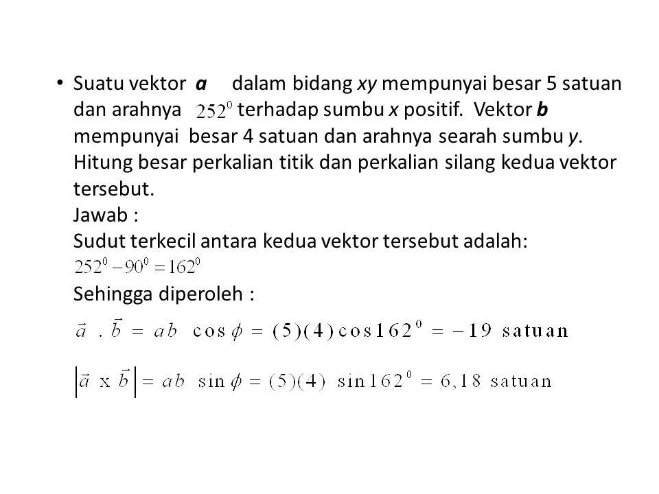 Suatu vektor a dalam bidang xy mempunyai besar 5 satuan dan arahnya terhadap sumbu x positif. Vektor b mempunyai besar 4 satuan dan arahnya searah sum