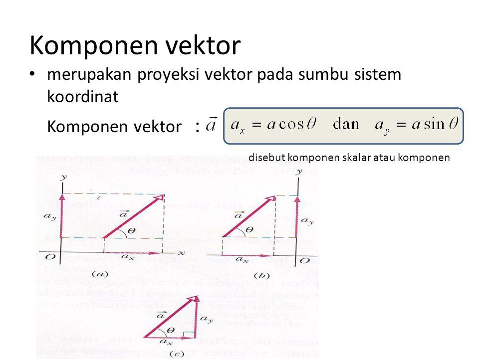 Komponen vektor merupakan proyeksi vektor pada sumbu sistem koordinat Komponen vektor : disebut komponen skalar atau komponen