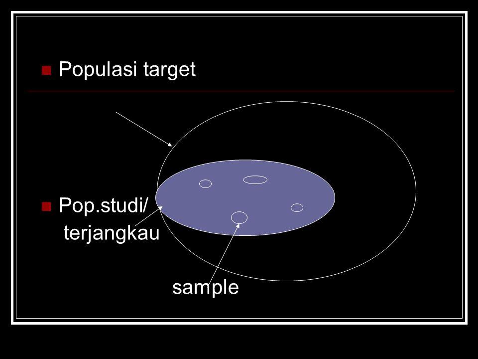 Populasi target Pop.studi/ terjangkau sample