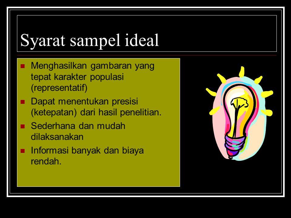 Syarat sampel ideal Menghasilkan gambaran yang tepat karakter populasi (representatif) Dapat menentukan presisi (ketepatan) dari hasil penelitian. Sed