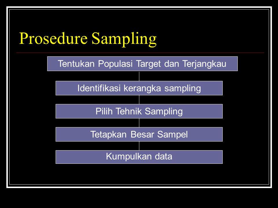 Prosedure Sampling Tentukan Populasi Target dan Terjangkau Identifikasi kerangka sampling Pilih Tehnik Sampling Tetapkan Besar Sampel Kumpulkan data