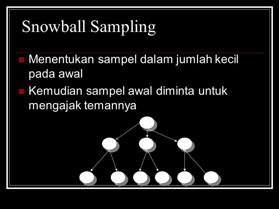 Snowball Sampling Menentukan sampel dalam jumlah kecil pada awal Kemudian sampel awal diminta untuk mengajak temannya A A B1B1 B1B1 B2B2 B2B2 B3B3 B3B