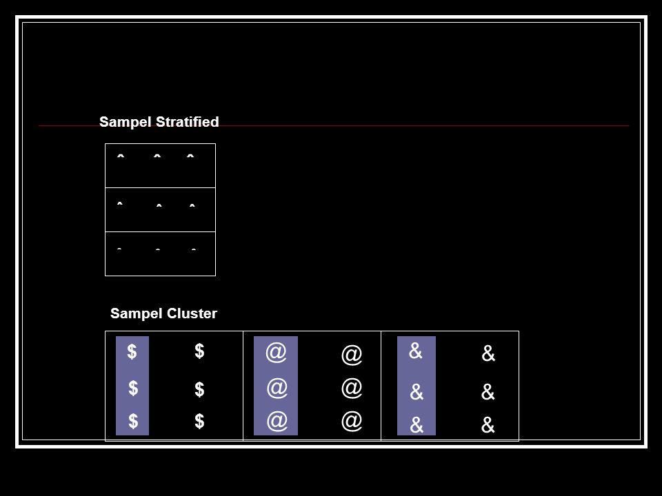 ˆˆˆ ˆ ˆˆ ˆ ˆˆ Sampel Stratified $ $ $ $ $ $ @ @ @@ @ @ & & && && Sampel Cluster