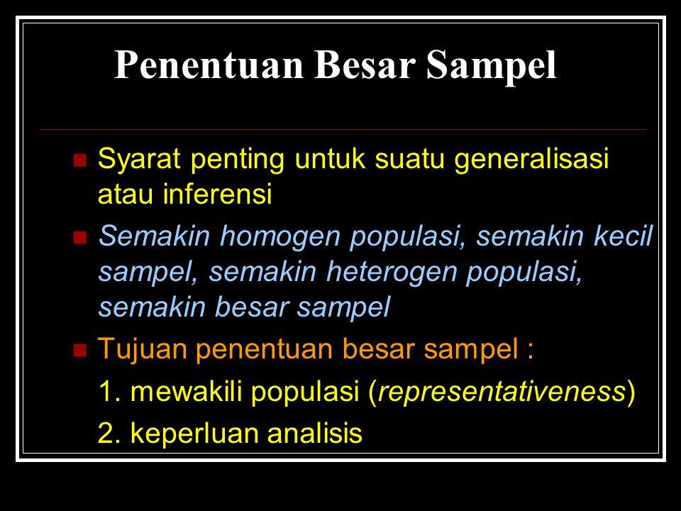 Penentuan Besar Sampel Syarat penting untuk suatu generalisasi atau inferensi Semakin homogen populasi, semakin kecil sampel, semakin heterogen popula