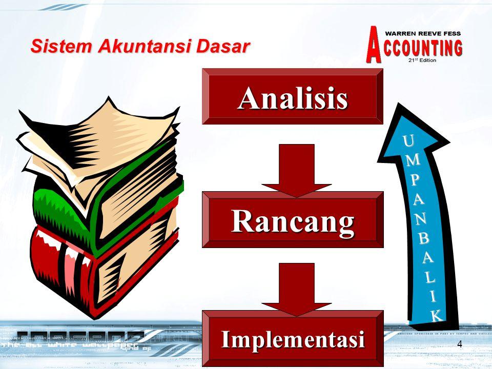 Rancangan sistem akuntansi terdiri dari: pengendalian internal dan metode pengolahan informasi 5