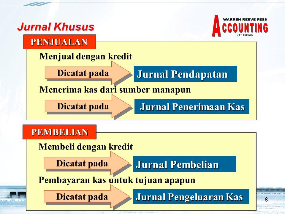 9 Jurnal Pendapatan No.Post Piutang Usaha. – Debit Tgl Faktur Akun Didebit Ref.