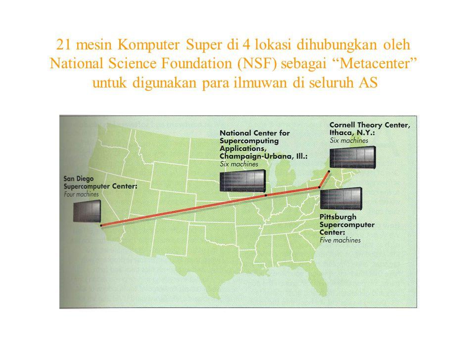 21 mesin Komputer Super di 4 lokasi dihubungkan oleh National Science Foundation (NSF) sebagai Metacenter untuk digunakan para ilmuwan di seluruh AS