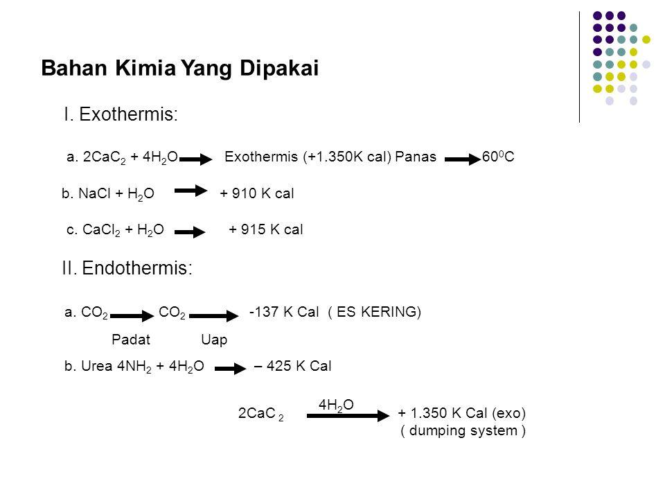 Bahan Kimia Yang Dipakai a. 2CaC 2 + 4H 2 O Exothermis (+1.350K cal) Panas 60 0 C I. Exothermis: b. NaCl + H 2 O + 910 K cal c. CaCl 2 + H 2 O + 915 K