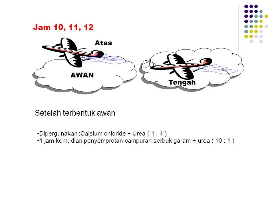 Atas Tengah Jam 10, 11, 12 AWAN Setelah terbentuk awan Dipergunakan :Calsium chloride + Urea ( 1 : 4 ) 1 jam kemudian penyemprotan campuran serbuk gar