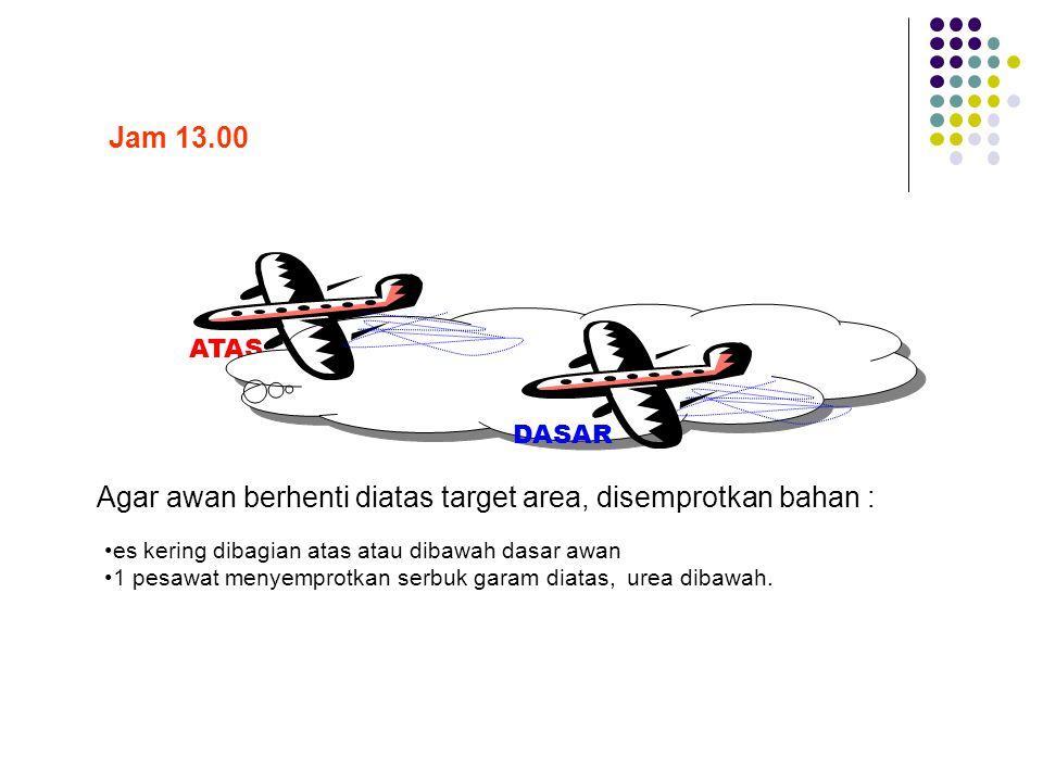Jam 13.00 ATAS DASAR Agar awan berhenti diatas target area, disemprotkan bahan : es kering dibagian atas atau dibawah dasar awan 1 pesawat menyemprotk