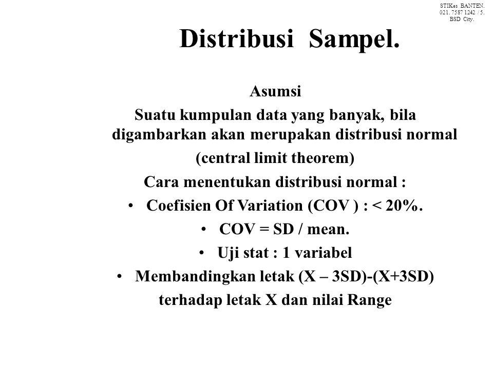 Distribusi Sampel.