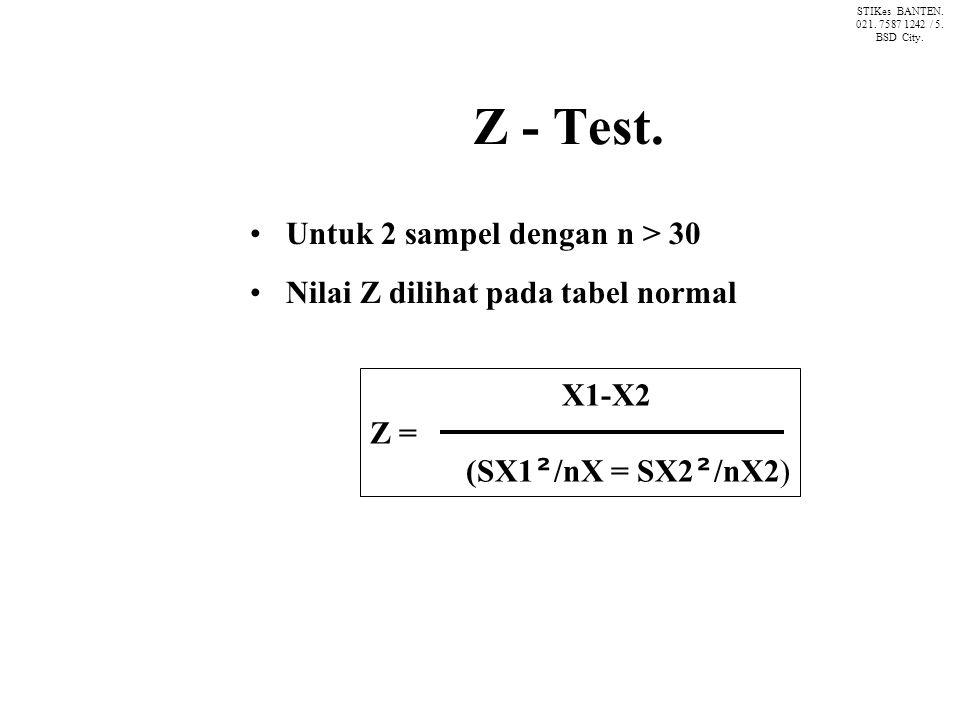 Z - Test.
