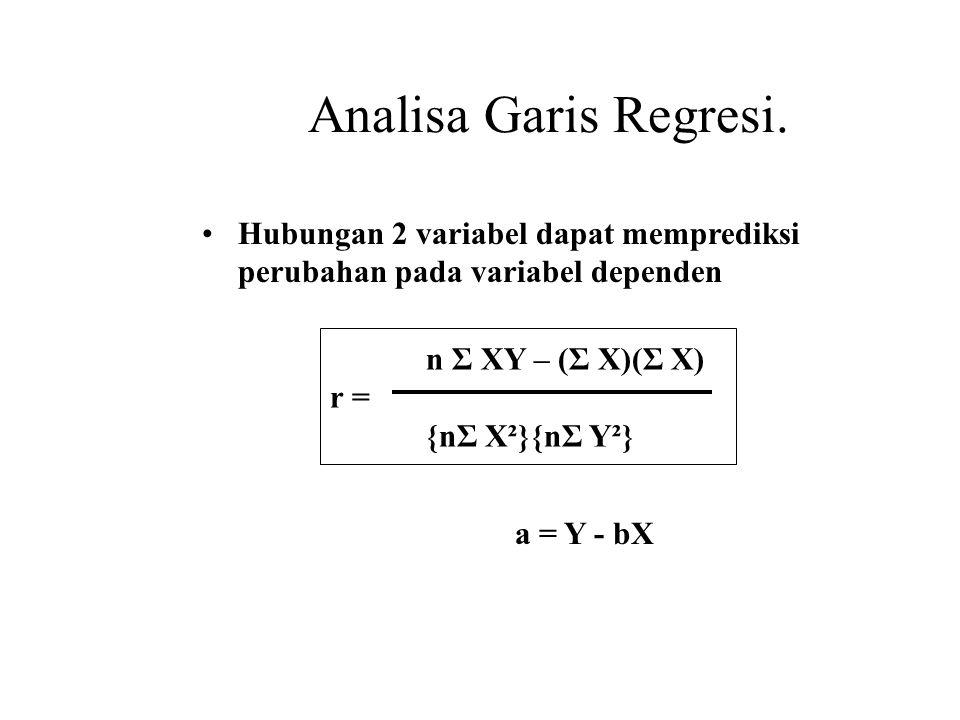 Analisa Garis Regresi.