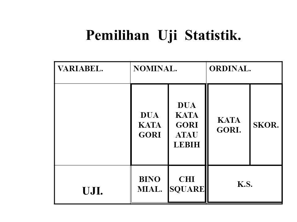 Pemilihan Uji Statistik.VARIABEL.NOMINAL.ORDINAL.