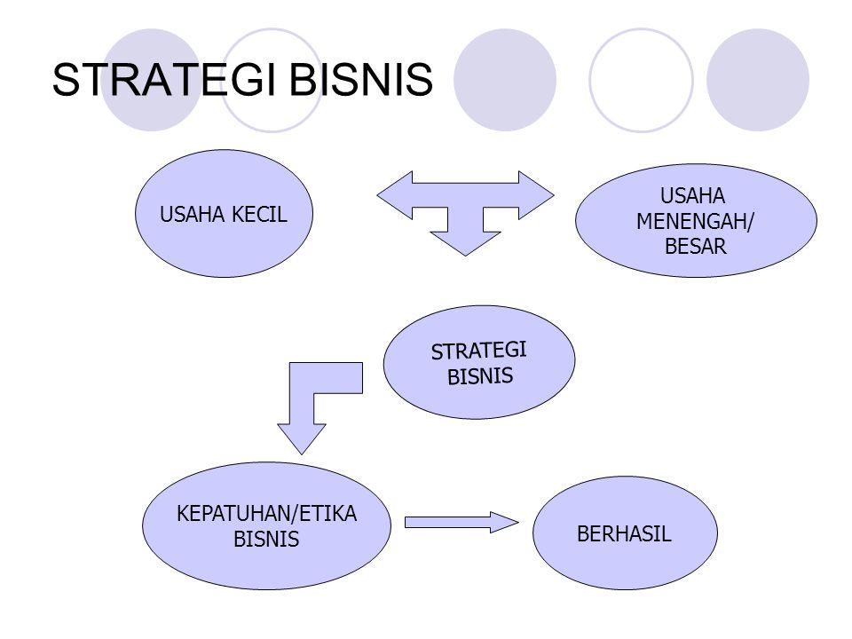 Beberapa pola kemitraan agribisnis komoditas hortikultura yang ditemukan di Propinsi Bali adalah Pola Kerjasama Operasional Agribisnis (KOA), Pola Inti-Plasma, Pola Kerjasama Pengembangan STA, pola kerjasama dalam penyediaan modal melalui kelembagaan Koperasi Serba Usaha (KSU) dan Lembaga Perkreditan Desa (LPD), sistem kontrak pengadaan produk hortikultura melalui supplier dan pola dagang umum.