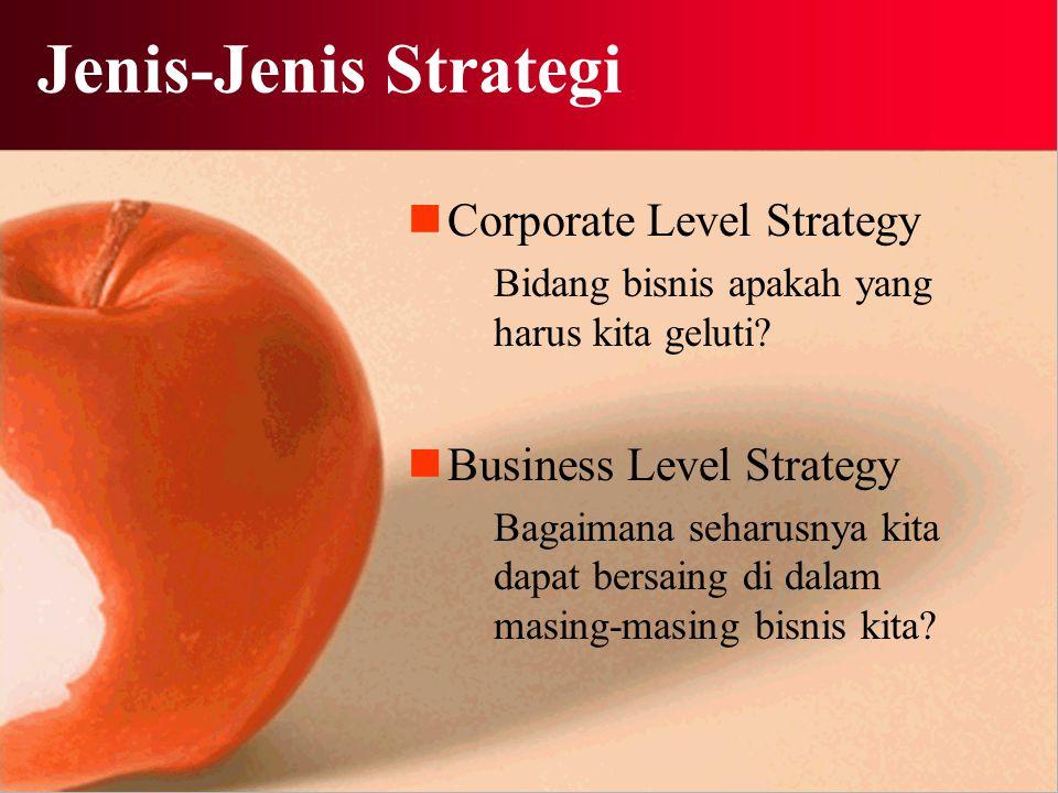 Jenis-Jenis Strategi Corporate Level Strategy Bidang bisnis apakah yang harus kita geluti.