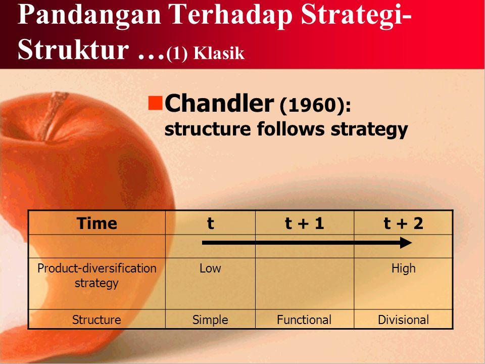 Pandangan Terhadap Strategi- Struktur … (1) Klasik Chandler (1960): structure follows strategy Timett + 1t + 2 Product-diversification strategy LowHigh StructureSimpleFunctionalDivisional