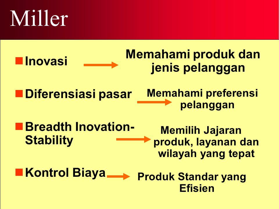 Miller Inovasi Diferensiasi pasar Breadth Inovation- Stability Kontrol Biaya Memahami produk dan jenis pelanggan Memahami preferensi pelanggan Memilih Jajaran produk, layanan dan wilayah yang tepat Produk Standar yang Efisien