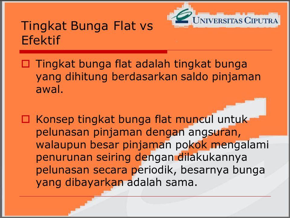 Tingkat Bunga Flat vs Efektif  Tingkat bunga flat adalah tingkat bunga yang dihitung berdasarkan saldo pinjaman awal.