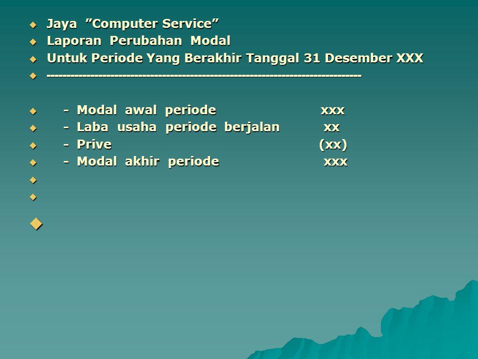 " Jaya ""Computer Service""  Laporan Perubahan Modal  Untuk Periode Yang Berakhir Tanggal 31 Desember XXX  ------------------------------------------"