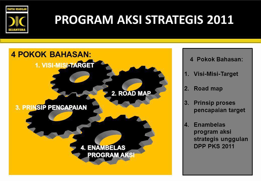 PROGRAM AKSI STRATEGIS 2011 4 Pokok Bahasan: 1.Visi-Misi-Target 2.Road map 3.Prinsip proses pencapaian target 4.Enambelas program aksi strategis unggulan DPP PKS 2011 4 POKOK BAHASAN: