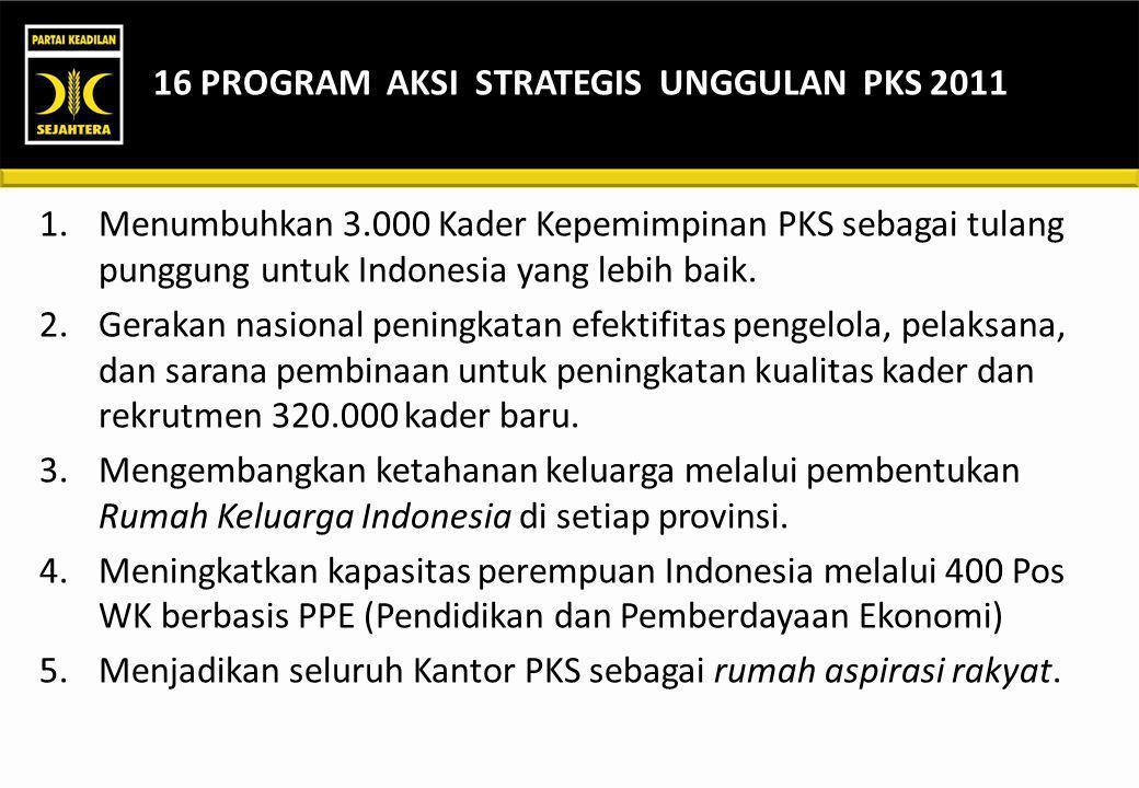 16 PROGRAM AKSI STRATEGIS UNGGULAN PKS 2011 1.Menumbuhkan 3.000 Kader Kepemimpinan PKS sebagai tulang punggung untuk Indonesia yang lebih baik.