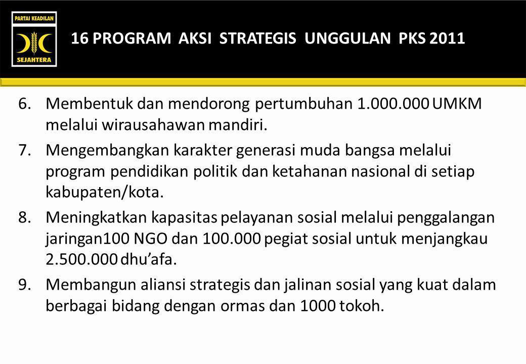 16 PROGRAM AKSI STRATEGIS UNGGULAN PKS 2011 1.Menumbuhkan 3.000 Kader Kepemimpinan PKS sebagai tulang punggung untuk Indonesia yang lebih baik. 2.Gera