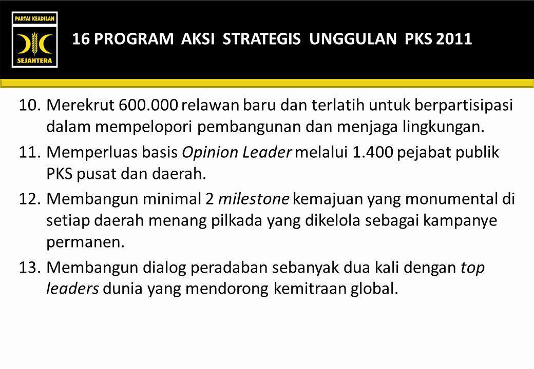 6.Membentuk dan mendorong pertumbuhan 1.000.000 UMKM melalui wirausahawan mandiri. 7.Mengembangkan karakter generasi muda bangsa melalui program pendi