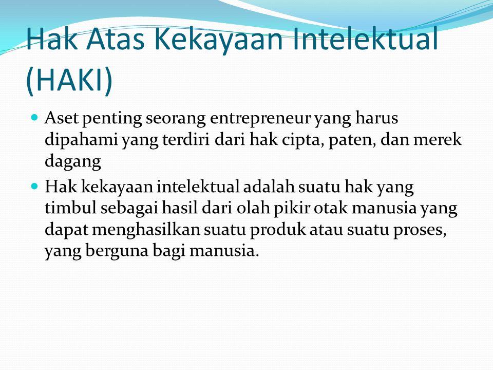 Hak Atas Kekayaan Intelektual (HAKI) Aset penting seorang entrepreneur yang harus dipahami yang terdiri dari hak cipta, paten, dan merek dagang Hak ke
