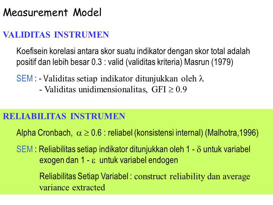 10 Persamaan Analisis Path dan SEM - Keduanya berkenaan dengan konstruksi model - Pendugaan parameter (koefisien) model berdasarkan data sampel SEM -
