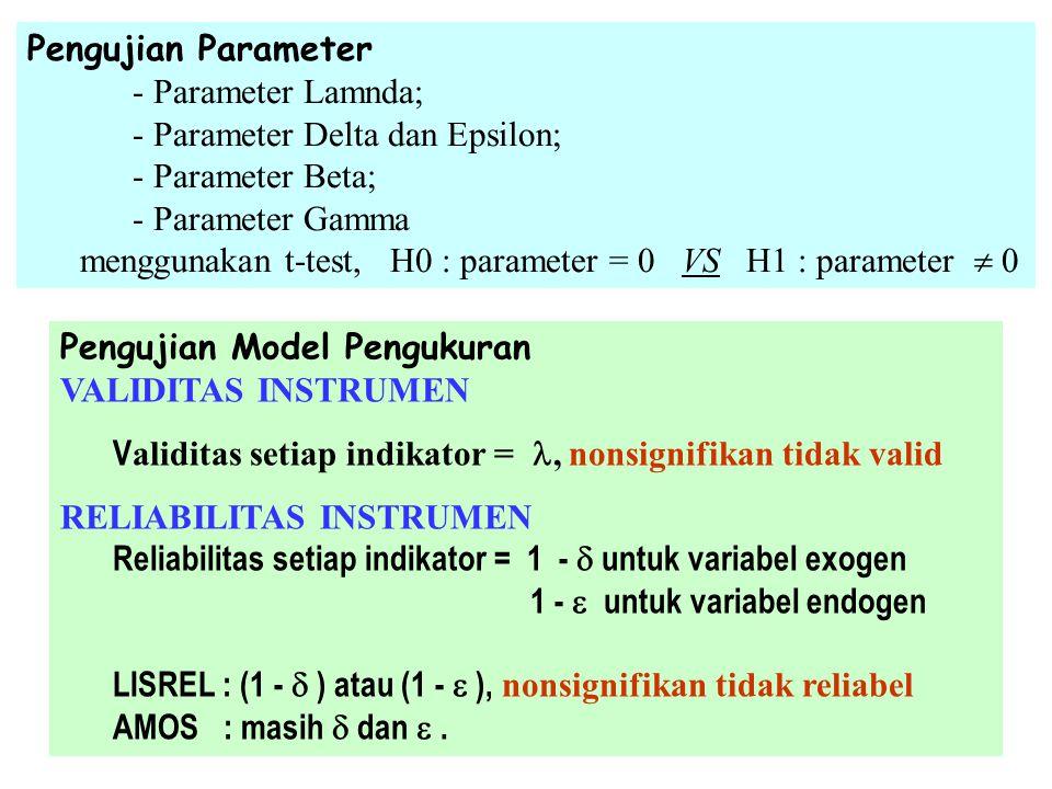 19 ASUMSI SEM Asumsi : Spesifikasi model - Semua hubungan : linier (data time series sulit dpt memenuhi) - Model aditif Asumsi : Pendugaan parameter &