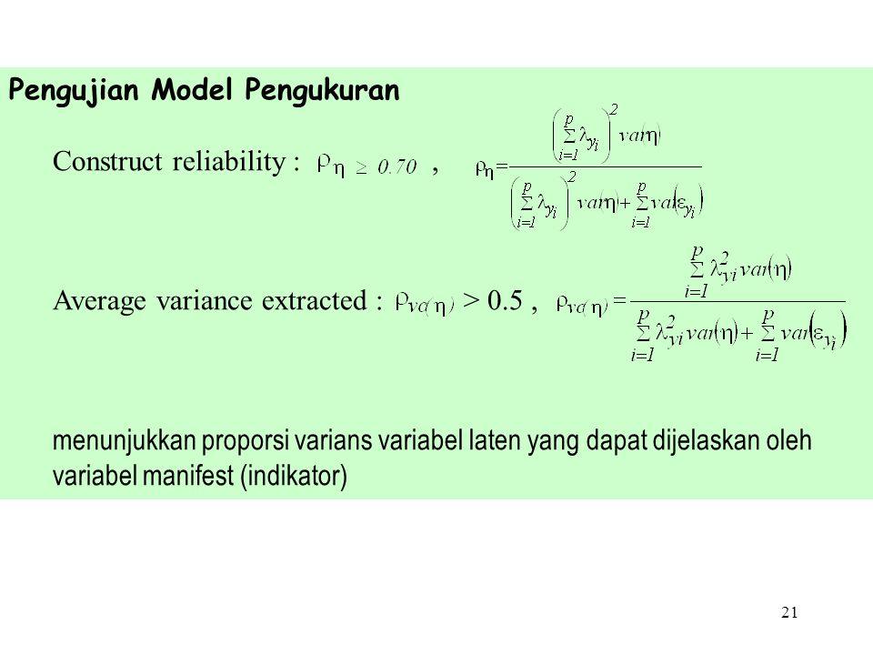 20 Pengujian Parameter - Parameter Lamnda; - Parameter Delta dan Epsilon; - Parameter Beta; - Parameter Gamma menggunakan t-test, H0 : parameter = 0 V