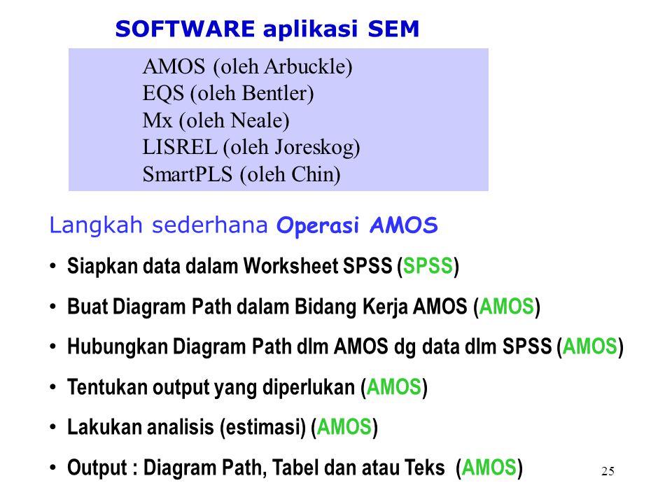 24 Sample Size Pedoman Umum : - Bila pendugaan parameter menggunakan MLE : 100 – 200; minimum 50. - Sebanyak 5 – 10 kali jumlah parameter - Sama denga