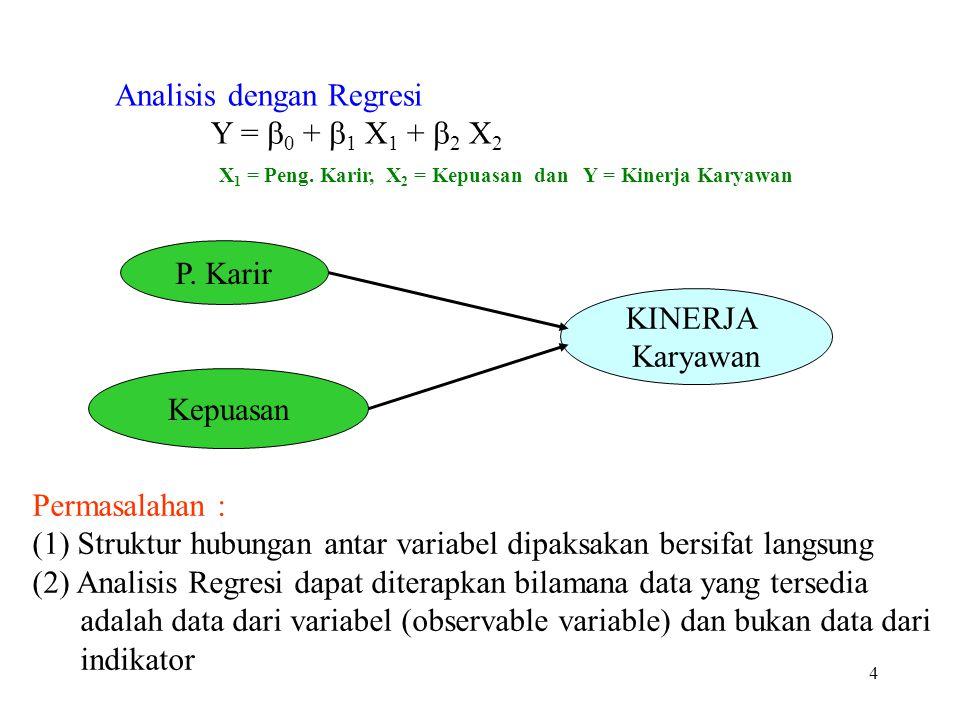 4 Analisis dengan Regresi Y =  0 +  1 X 1 +  2 X 2 X 1 = Peng.