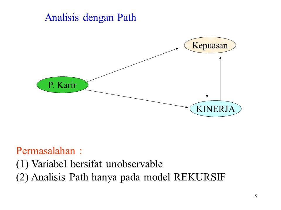 15 Konversi Diagram Path ke Persamaan Konversi model struktural, ke dalam model matematika menjadi sebagai berikut :  1 =  1  2 +  1  1 +  1  2 =  2  1 +  2  1 +  2 atau : Kepuasan =  1 Kinerja +  1 Karir +  1 Kinerja =  2 Kepuasan +  1 Karir +  2 Konversi model pengukuran, ke dalam model matematika menjadi sebagai berikut :