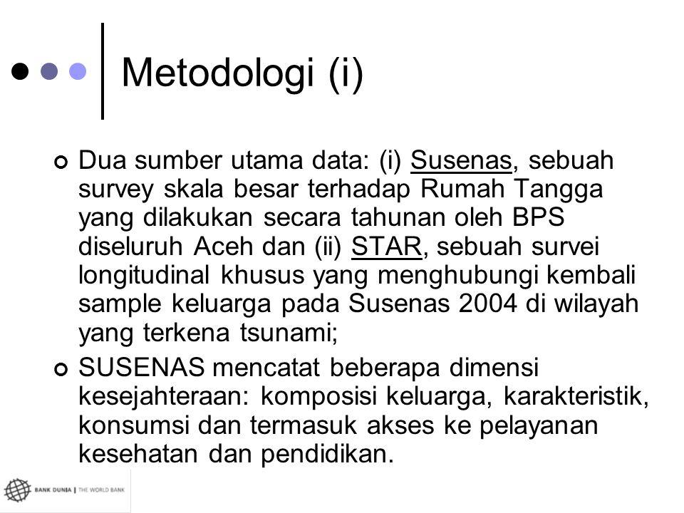 Metodologi (i) Dua sumber utama data: (i) Susenas, sebuah survey skala besar terhadap Rumah Tangga yang dilakukan secara tahunan oleh BPS diseluruh Ac