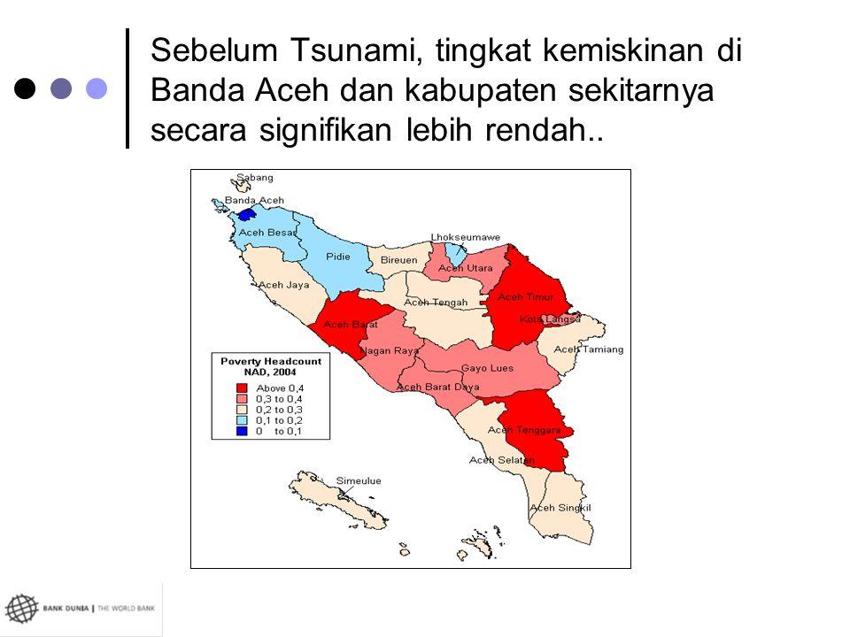 Akan tetapi, pencapaian kedua bidang Pendidikan dan Kesehatan tidak begitu signifikan lebih baik dibandingkan dengan daerah lain di Indonesia …menunjukkan perlunya untuk meningkatkan efisiensi belanja SDSMPSMA Aceh96.689.591.5 North Sumatra97.693.487.7 Indonesia96.898.092.1 Tingkat kelulusan 2004/05 Cakupan imunisasi Aceh vs.Indonesia