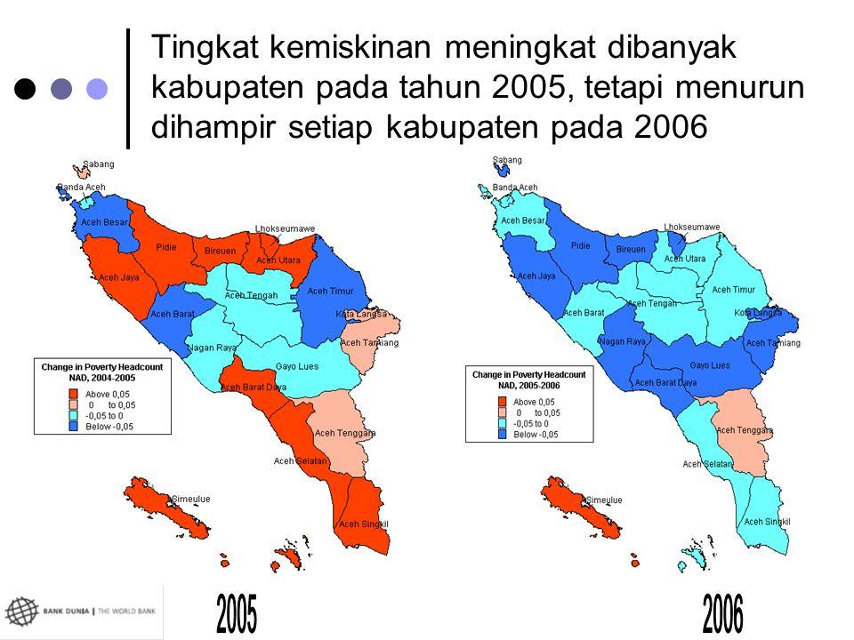 Karakteristik kemiskinan di Aceh serupa dengan daerah-daerah lain di Indonesia Source: BPS data and World Bank staff calculations.