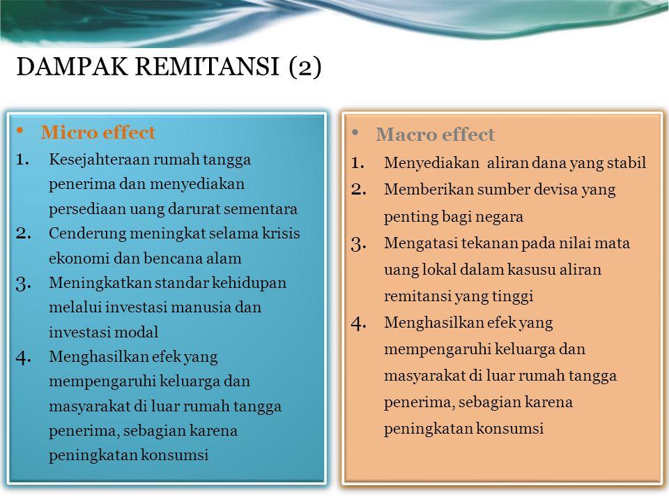 DAMPAK REMITANSI (2) Micro effect 1. Kesejahteraan rumah tangga penerima dan menyediakan persediaan uang darurat sementara 2. Cenderung meningkat sela
