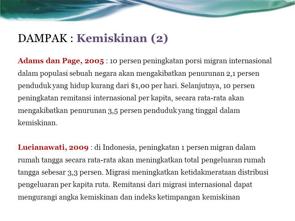DAMPAK : Kemiskinan (2) Adams dan Page, 2005 : 10 persen peningkatan porsi migran internasional dalam populasi sebuah negara akan mengakibatkan penuru