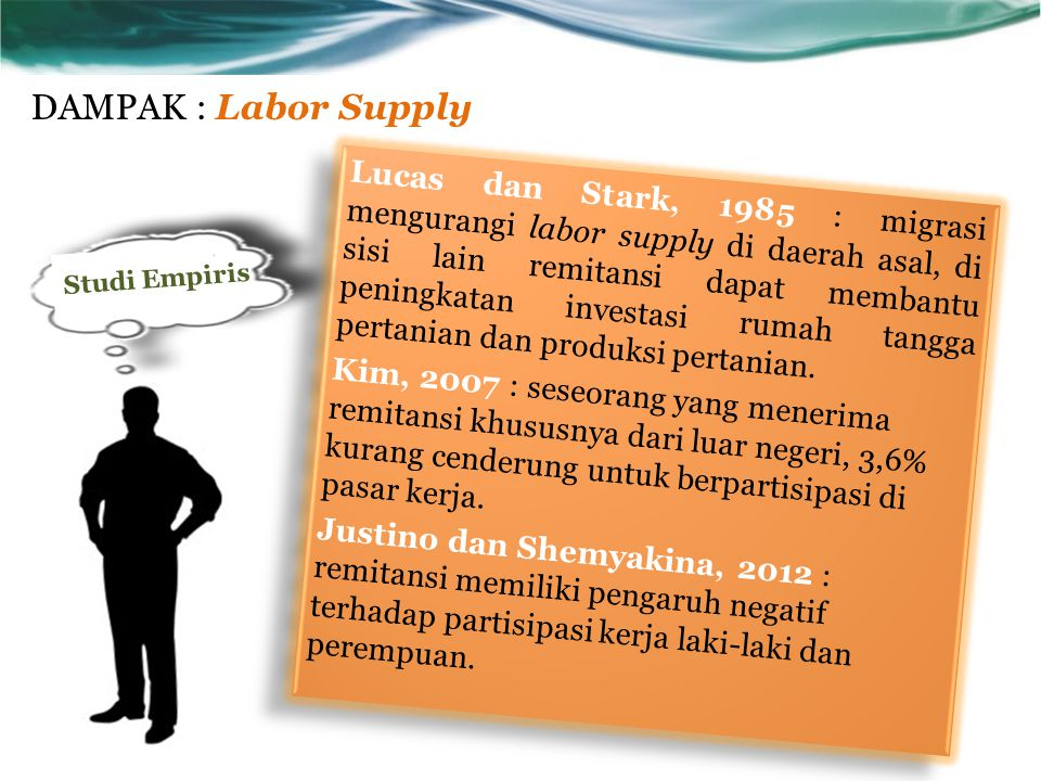 DAMPAK : Labor Supply Lucas dan Stark, 1985 : migrasi mengurangi labor supply di daerah asal, di sisi lain remitansi dapat membantu peningkatan invest
