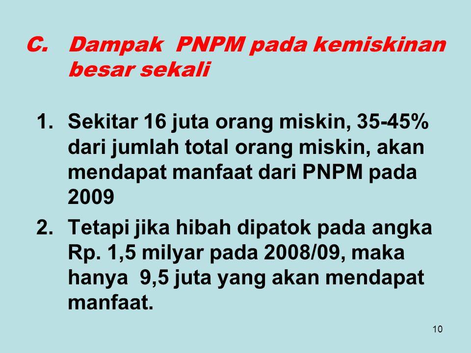 10 C.Dampak PNPM pada kemiskinan besar sekali 1.Sekitar 16 juta orang miskin, 35-45% dari jumlah total orang miskin, akan mendapat manfaat dari PNPM p