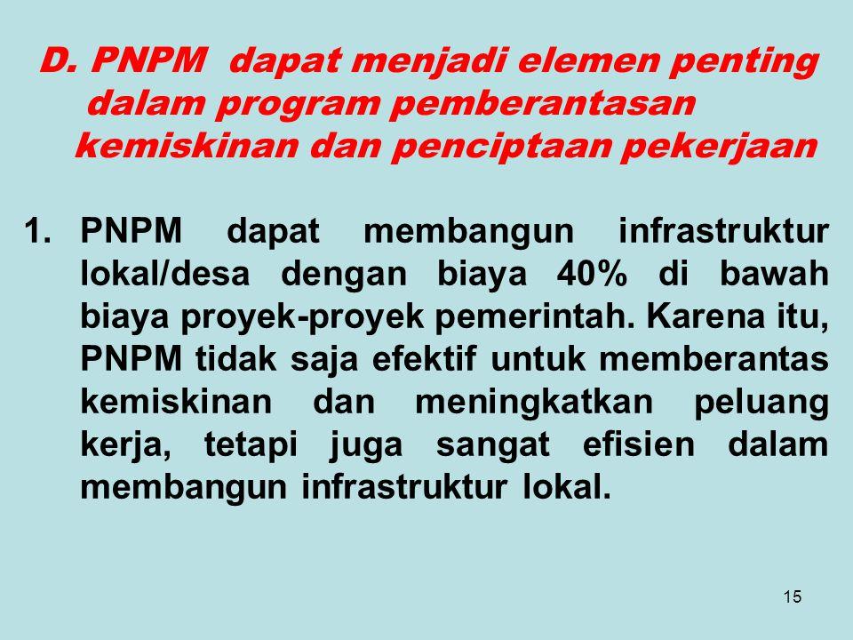 15 D. PNPM dapat menjadi elemen penting dalam program pemberantasan kemiskinan dan penciptaan pekerjaan 1. PNPM dapat membangun infrastruktur lokal/de