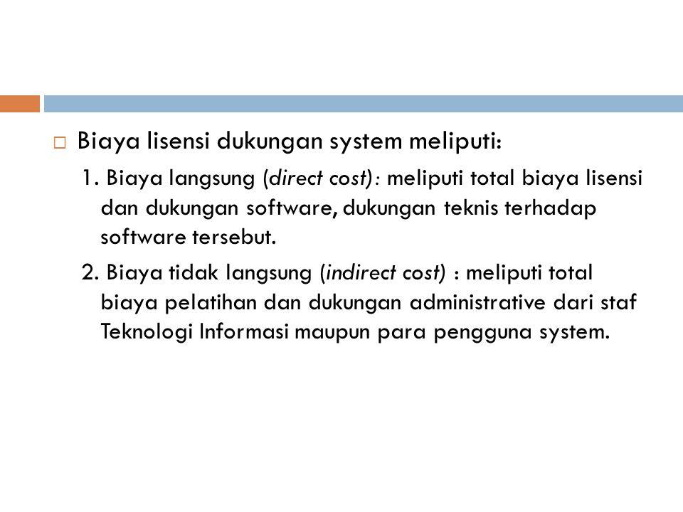  Biaya lisensi dukungan system meliputi: 1.