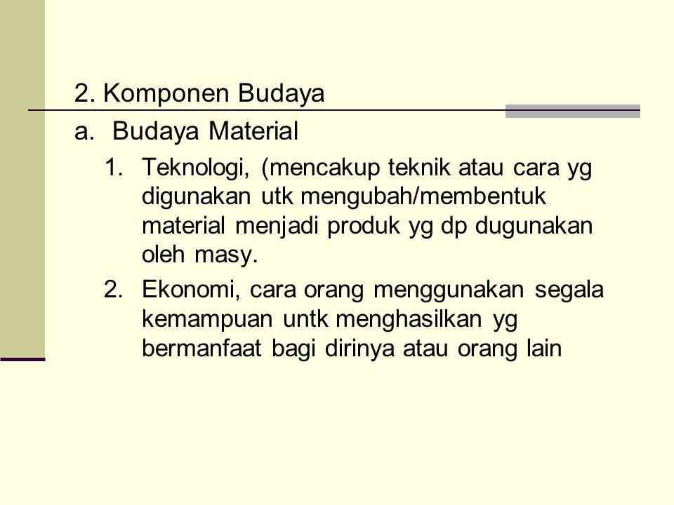 2. Komponen Budaya a.Budaya Material 1.Teknologi, (mencakup teknik atau cara yg digunakan utk mengubah/membentuk material menjadi produk yg dp dugunak